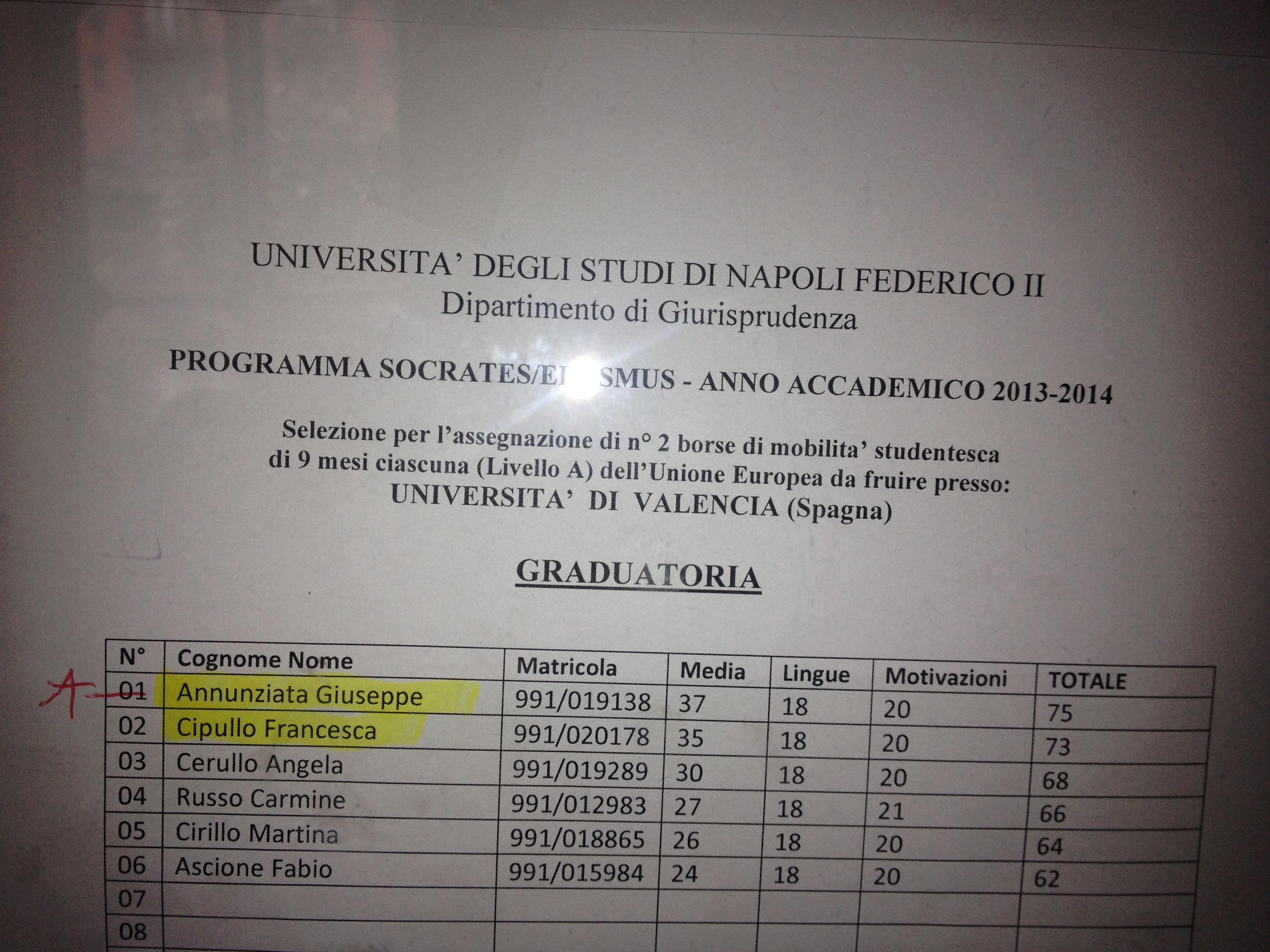 Ufficio Erasmus Architettura Firenze : Erasmus giurisprudenza #3: primo aggiornamento graduatorie e